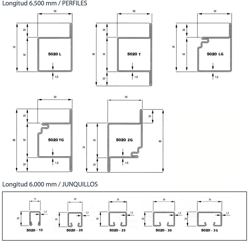 Medidas y pesos cominox acero inoxidable madrid for Puertas ventanas de aluminio medidas